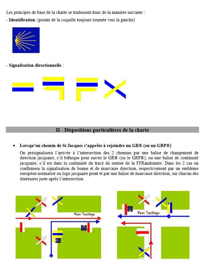 Balisage jacquaire Yonne 1